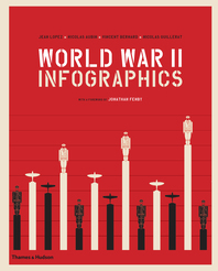 World War II: Infographics Cover